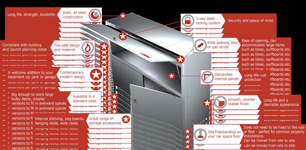 Steel Storage Cabinet features